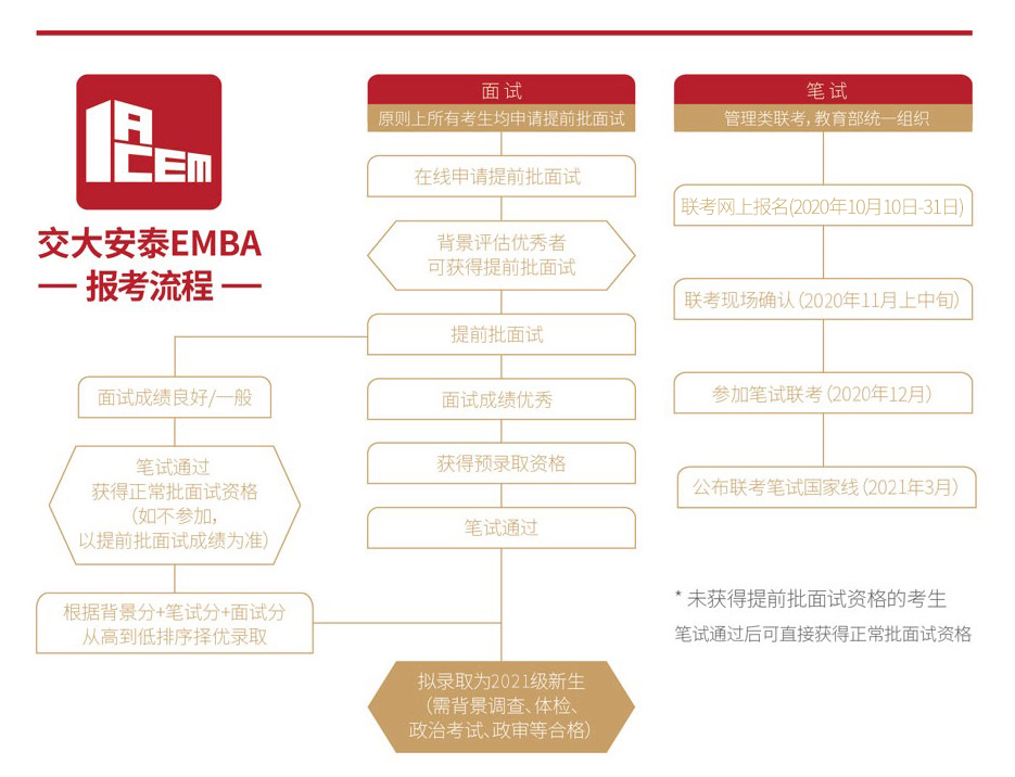 2020流程图.png